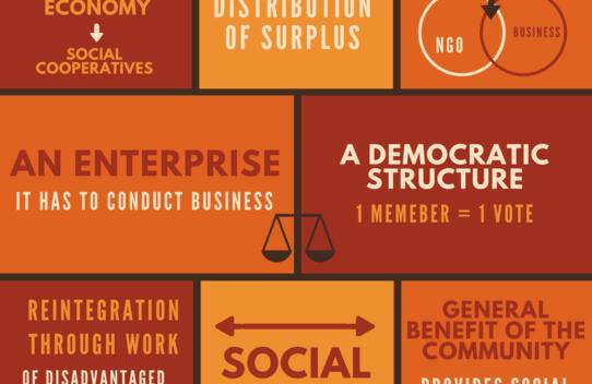 CO-OP! - infografiki