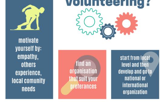 Kodeks wolontariusza