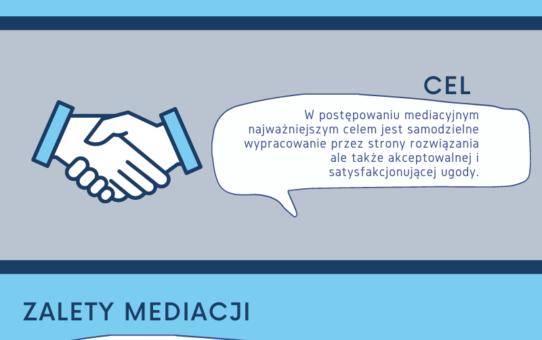 Assent.pl  - czyli inne spojrzenie na mediacje